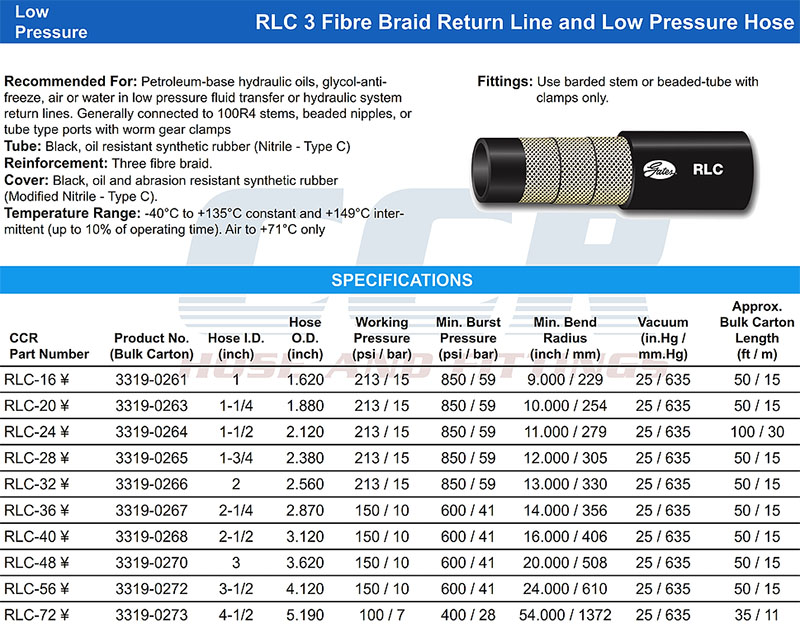 Low Pressure Hose 6 specs • CCR Hose and Fittings Hydraulic